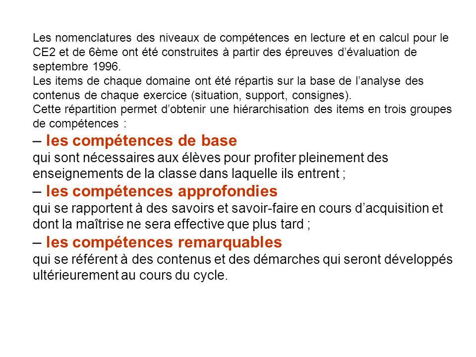 Évaluations 2003 - 2004 Expérimentation puis généralisation du logiciel J ADE en parallèle, mise en place par la DEP d une évaluation bilan (fin de cycle 3, fin de collège)