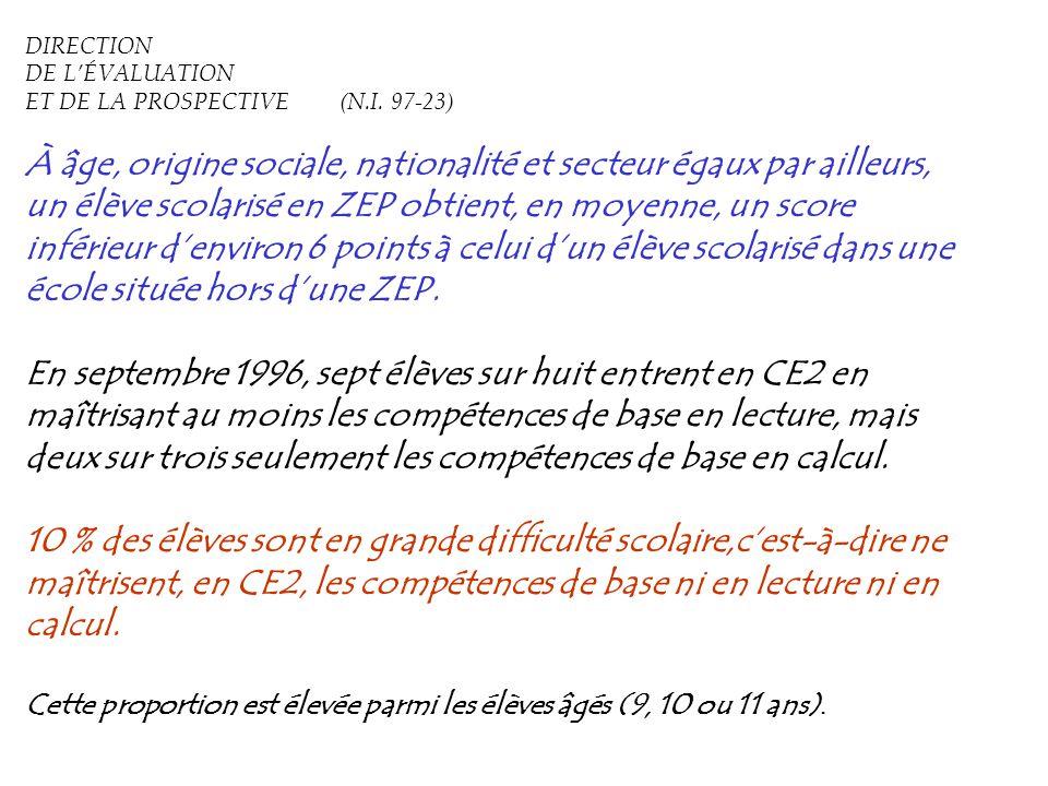 Quelques adresses !!!!!!.education.gouv.fr/stateval/ On y trouve en particulier les N.I.