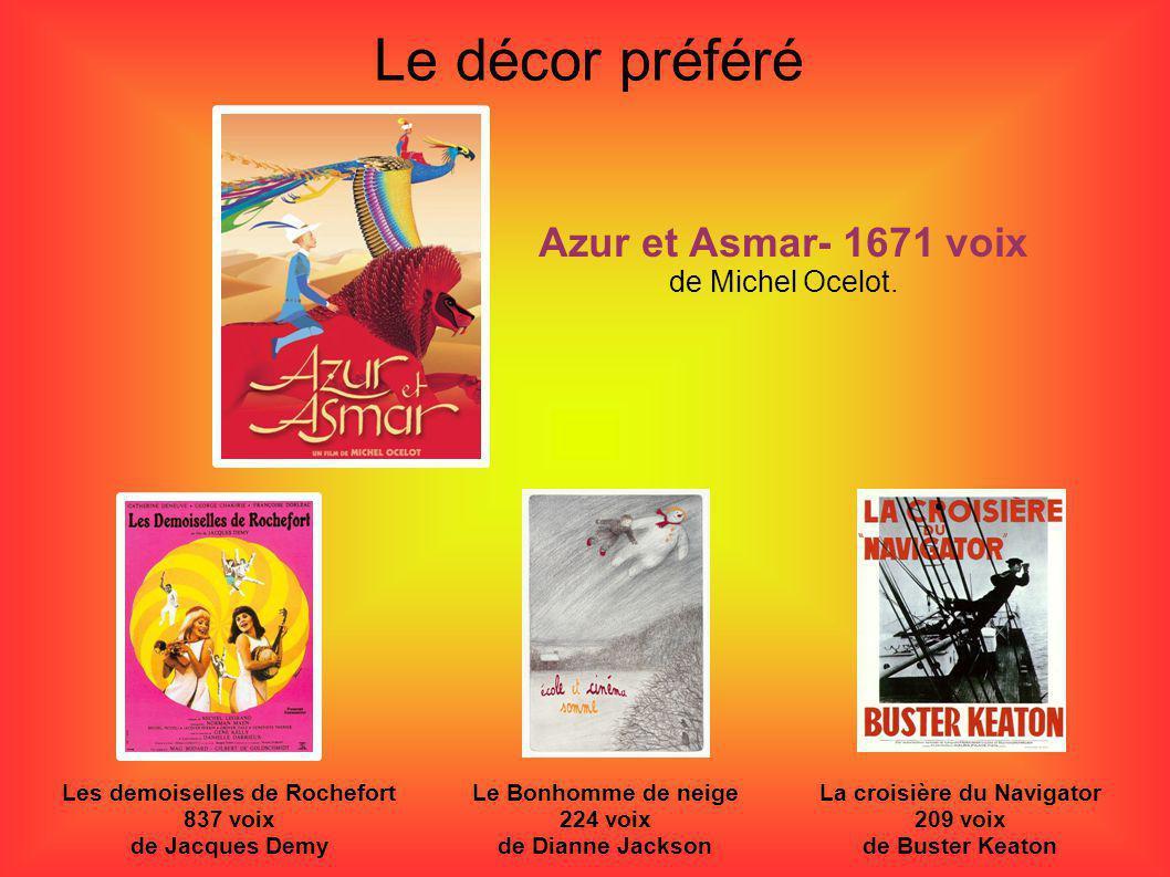 Le décor préféré Les demoiselles de Rochefort 837 voix de Jacques Demy Azur et Asmar- 1671 voix de Michel Ocelot. Le Bonhomme de neige 224 voix de Dia