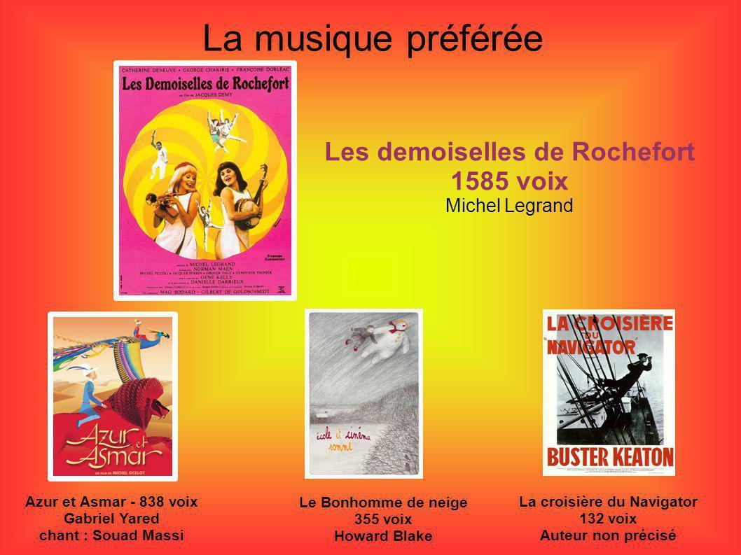 La musique préférée Azur et Asmar - 838 voix Gabriel Yared chant : Souad Massi Les demoiselles de Rochefort 1585 voix Michel Legrand Le Bonhomme de ne