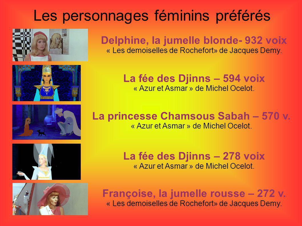 Les personnages féminins préférés La fée des Djinns – 594 voix « Azur et Asmar » de Michel Ocelot. La princesse Chamsous Sabah – 570 v. « Azur et Asma