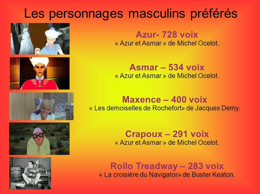 Les personnages masculins préférés Asmar – 534 voix « Azur et Asmar » de Michel Ocelot. Maxence – 400 voix « Les demoiselles de Rochefort» de Jacques