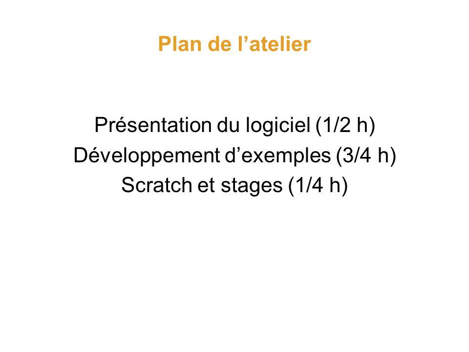Plan de latelier Présentation du logiciel (1/2 h) Développement dexemples (3/4 h) Scratch et stages (1/4 h)
