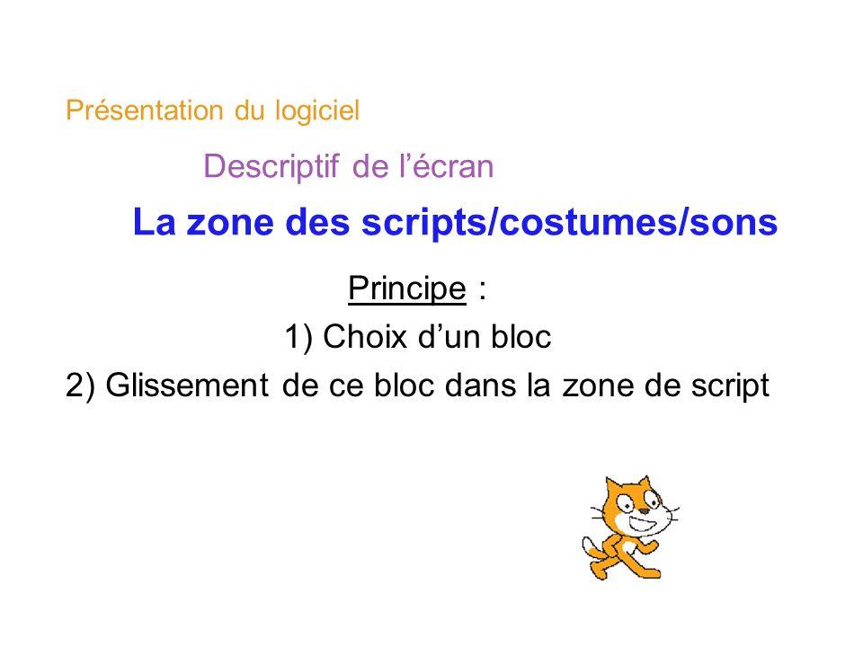 Présentation du logiciel Descriptif de lécran La zone des scripts/costumes/sons Principe : 1) Choix dun bloc 2) Glissement de ce bloc dans la zone de