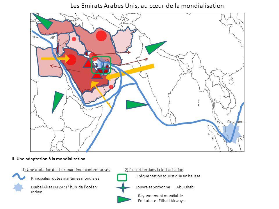 Les Emirats Arabes Unis, au cœur de la mondialisation II- Une adaptation à la mondialisation 1) Une captation des flux maritimes conteneurisés Princip