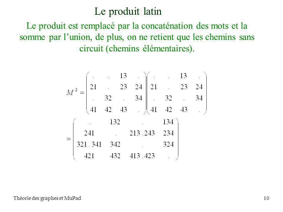 Théorie des graphes et MuPad10 Le produit est remplacé par la concaténation des mots et la somme par lunion, de plus, on ne retient que les chemins sans circuit (chemins élémentaires).