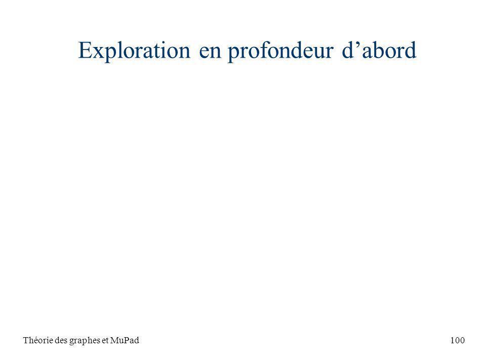 Théorie des graphes et MuPad100 Exploration en profondeur dabord