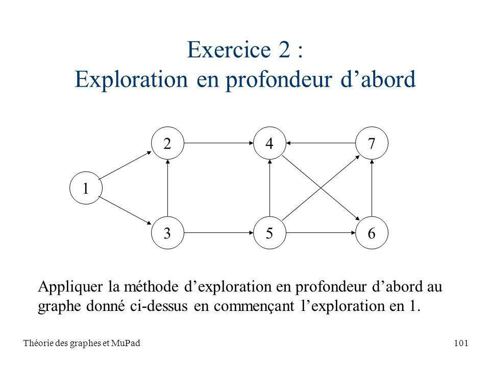 Théorie des graphes et MuPad101 Exercice 2 : Exploration en profondeur dabord Appliquer la méthode dexploration en profondeur dabord au graphe donné ci-dessus en commençant lexploration en 1.