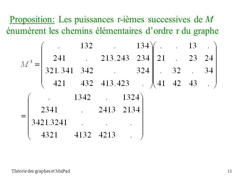Théorie des graphes et MuPad11 Proposition: Les puissances r-ièmes successives de M énumèrent les chemins élémentaires dordre r du graphe
