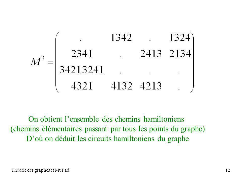 Théorie des graphes et MuPad12 On obtient lensemble des chemins hamiltoniens (chemins élémentaires passant par tous les points du graphe) Doù on déduit les circuits hamiltoniens du graphe