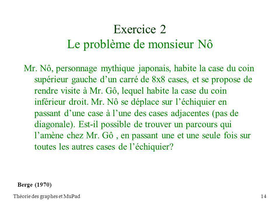 Théorie des graphes et MuPad14 Exercice 2 Le problème de monsieur Nô Mr. Nô, personnage mythique japonais, habite la case du coin supérieur gauche dun