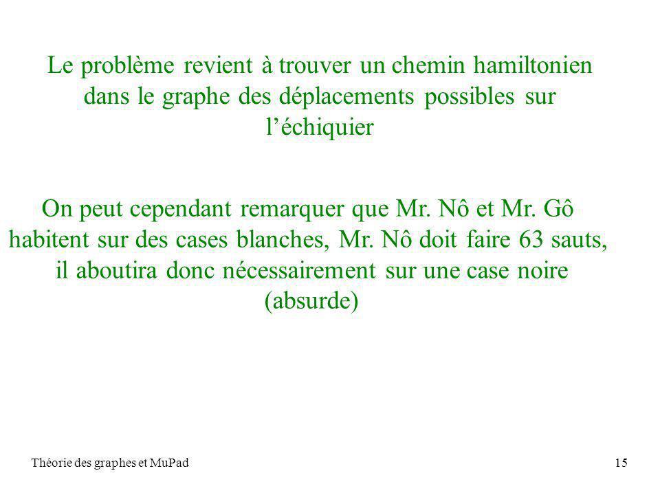 Théorie des graphes et MuPad15 Le problème revient à trouver un chemin hamiltonien dans le graphe des déplacements possibles sur léchiquier On peut cependant remarquer que Mr.