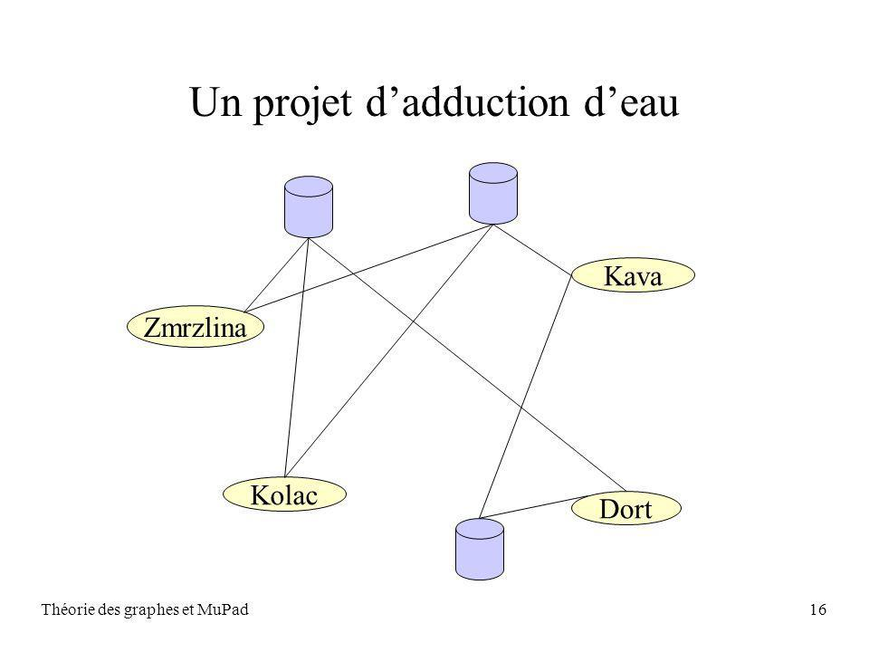 Théorie des graphes et MuPad16 Un projet dadduction deau Zmrzlina Kolac Kava Dort
