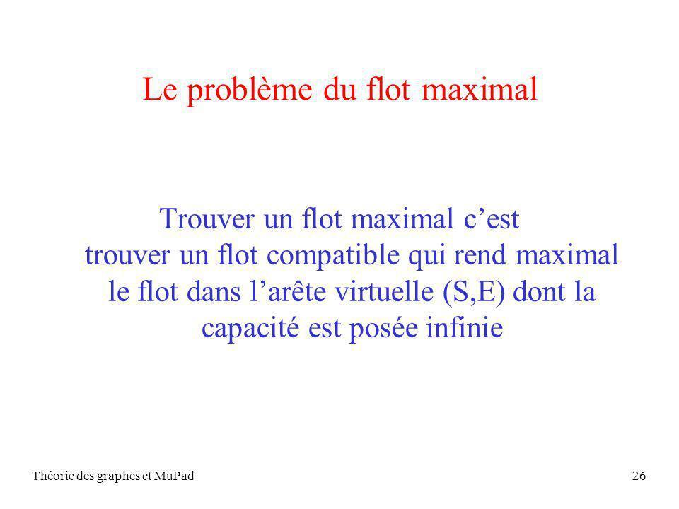 Théorie des graphes et MuPad26 Le problème du flot maximal Trouver un flot maximal cest trouver un flot compatible qui rend maximal le flot dans larête virtuelle (S,E) dont la capacité est posée infinie
