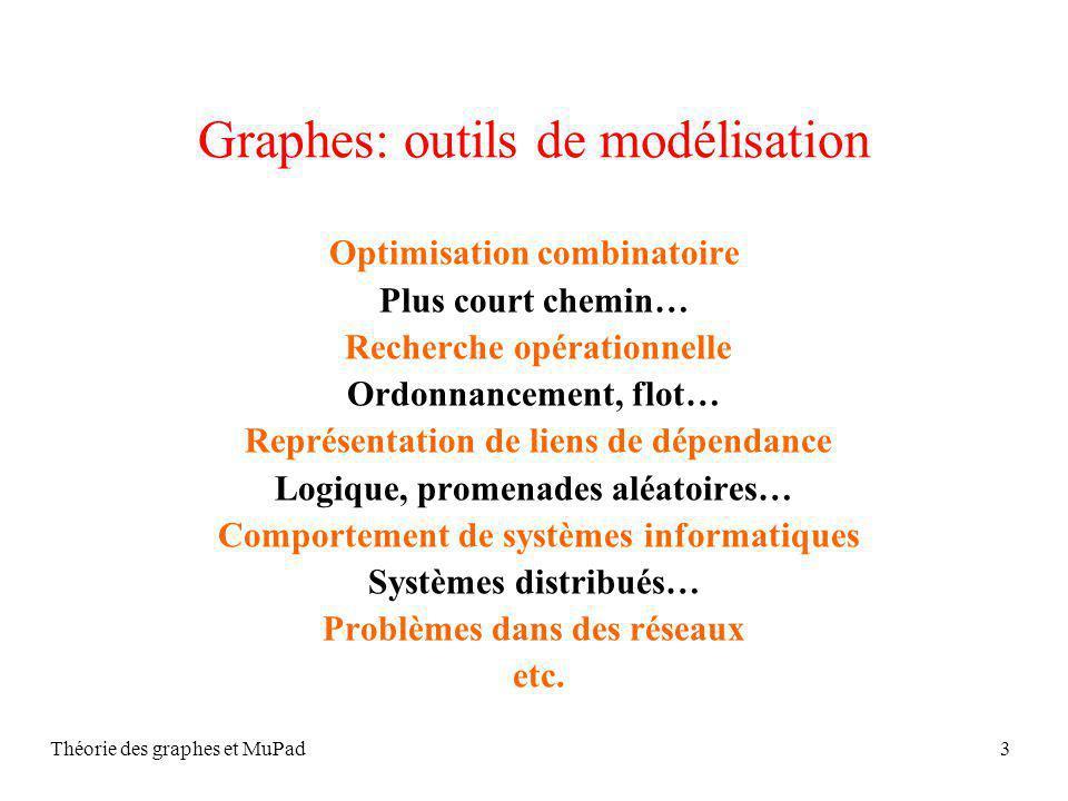 Théorie des graphes et MuPad3 Graphes: outils de modélisation Optimisation combinatoire Plus court chemin… Recherche opérationnelle Ordonnancement, fl