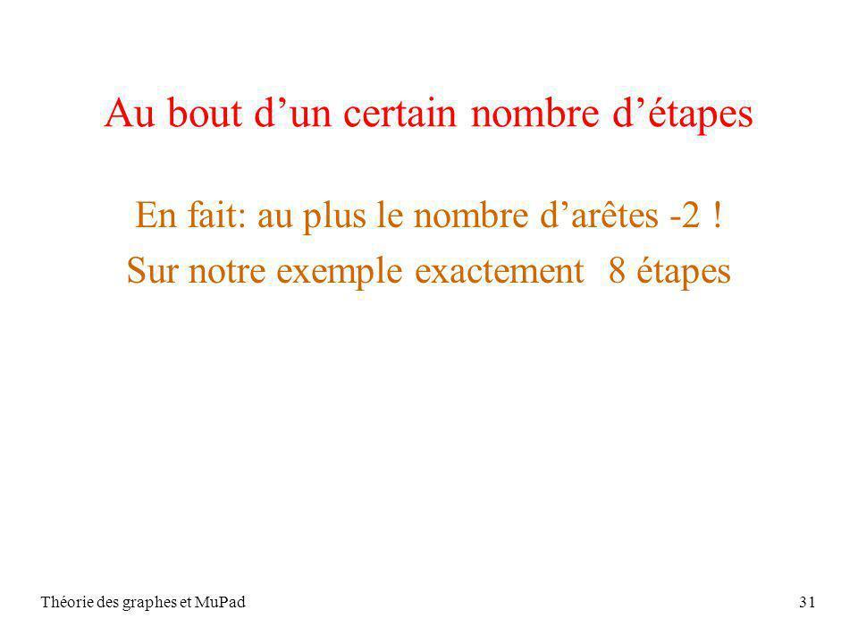 Théorie des graphes et MuPad31 Au bout dun certain nombre détapes En fait: au plus le nombre darêtes -2 ! Sur notre exemple exactement 8 étapes