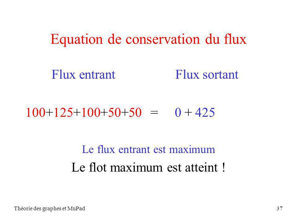 Théorie des graphes et MuPad37 Equation de conservation du flux Flux entrant Flux sortant 100+125+100+50+50 = 0 + 425 Le flux entrant est maximum Le flot maximum est atteint !