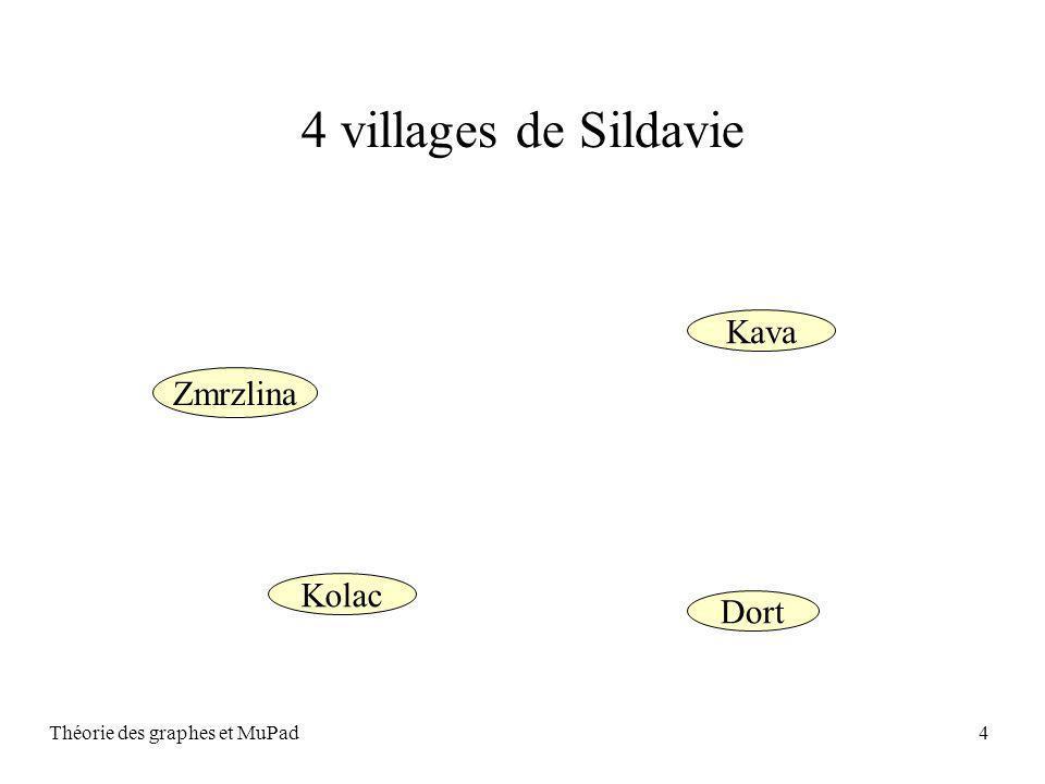 Théorie des graphes et MuPad4 4 villages de Sildavie Zmrzlina Kava Kolac Dort