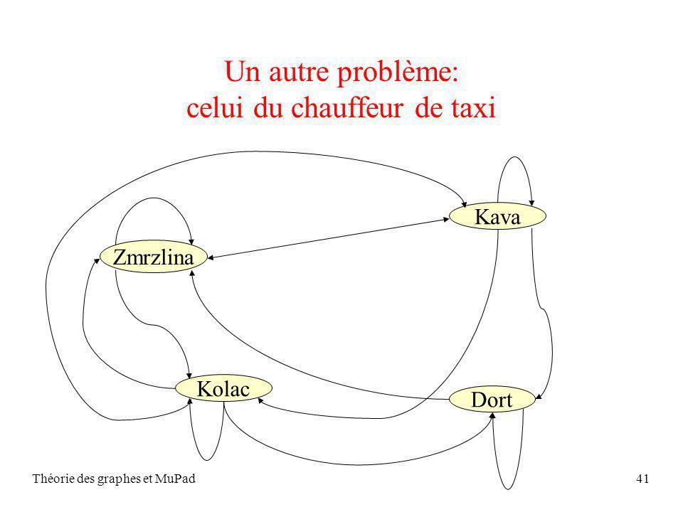 Théorie des graphes et MuPad41 Un autre problème: celui du chauffeur de taxi Zmrzlina Kava Kolac Dort