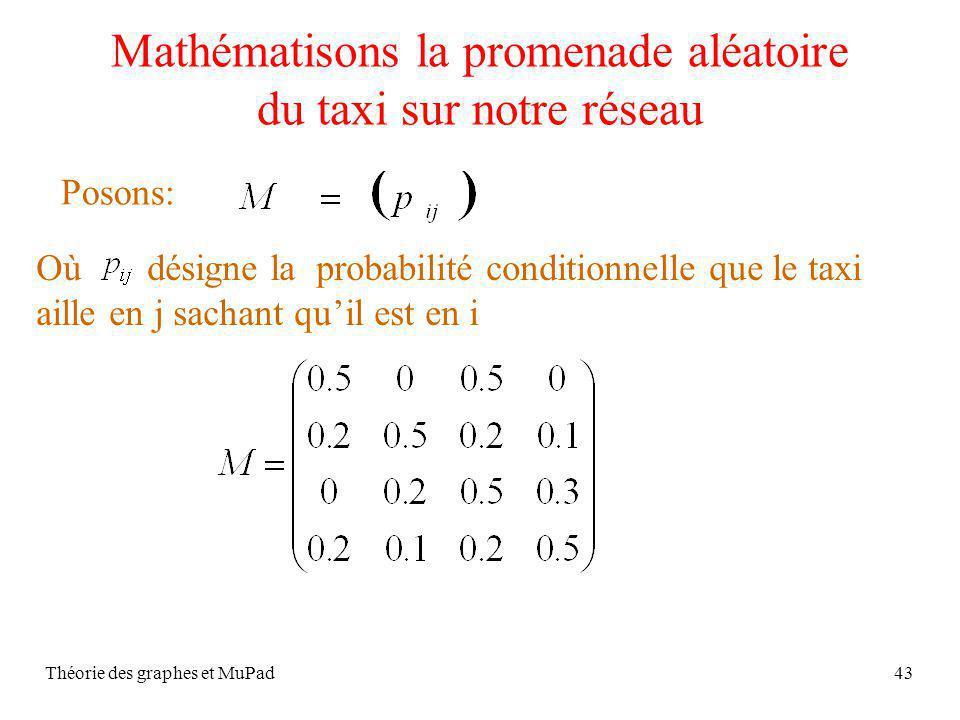 Théorie des graphes et MuPad43 Où désigne la probabilité conditionnelle que le taxi aille en j sachant quil est en i Mathématisons la promenade aléatoire du taxi sur notre réseau Posons: