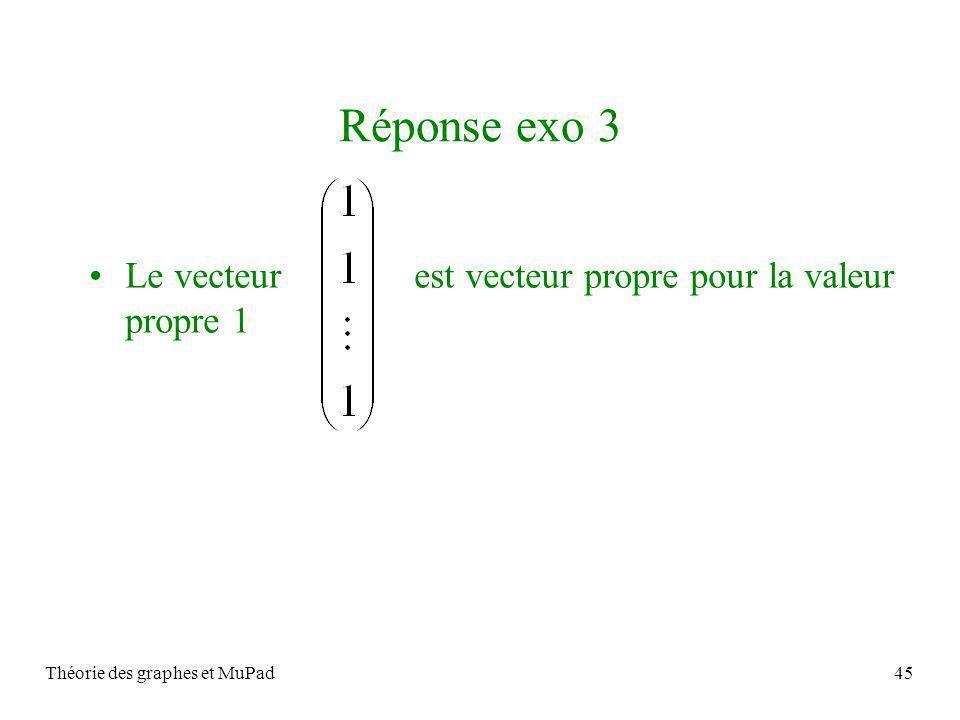Théorie des graphes et MuPad45 Réponse exo 3 Le vecteur est vecteur propre pour la valeur propre 1