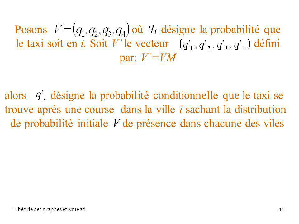 Théorie des graphes et MuPad46 Posons où désigne la probabilité que le taxi soit en i. Soit V le vecteur défini par: V=VM alors désigne la probabilité