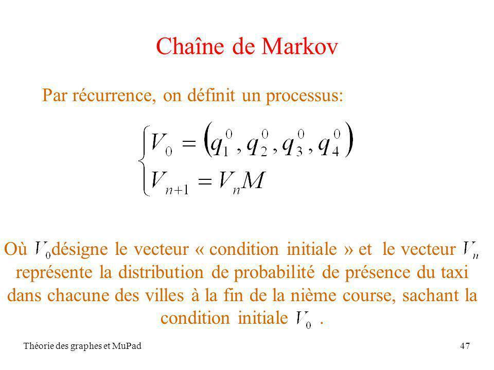 Théorie des graphes et MuPad47 Chaîne de Markov Par récurrence, on définit un processus: Où désigne le vecteur « condition initiale » et le vecteur représente la distribution de probabilité de présence du taxi dans chacune des villes à la fin de la nième course, sachant la condition initiale.