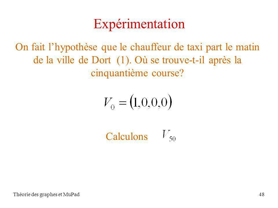 Théorie des graphes et MuPad48 Expérimentation On fait lhypothèse que le chauffeur de taxi part le matin de la ville de Dort (1).
