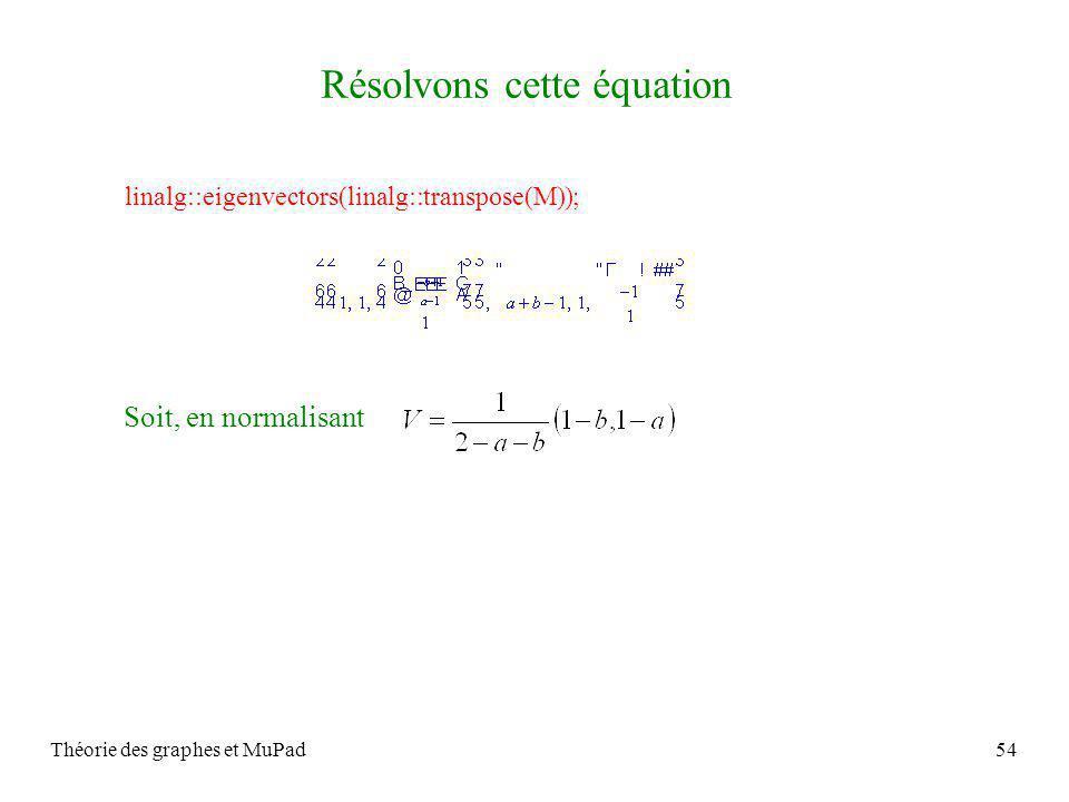 Théorie des graphes et MuPad54 linalg::eigenvectors(linalg::transpose(M)); Soit, en normalisant Résolvons cette équation