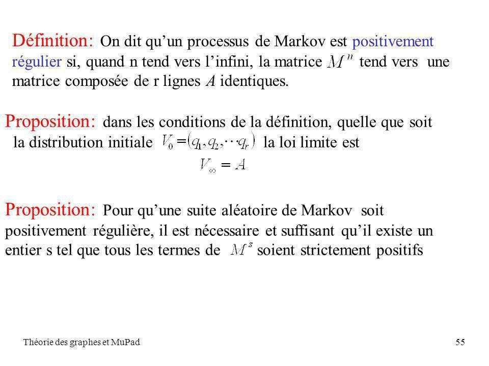 Théorie des graphes et MuPad55 Définition: On dit quun processus de Markov est positivement régulier si, quand n tend vers linfini, la matrice tend vers une matrice composée de r lignes A identiques.
