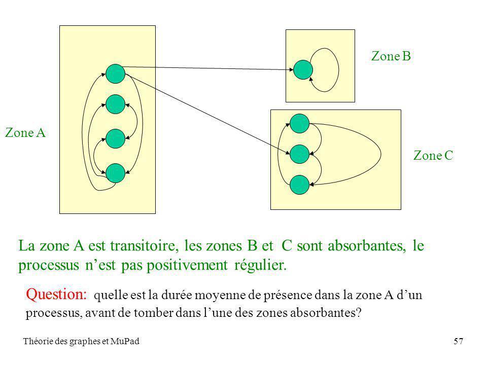 Théorie des graphes et MuPad57 Zone A Zone B Zone C La zone A est transitoire, les zones B et C sont absorbantes, le processus nest pas positivement régulier.