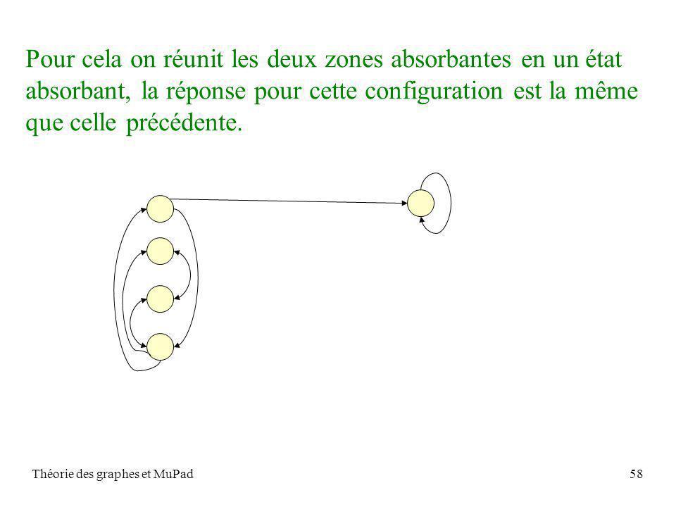 Théorie des graphes et MuPad58 Pour cela on réunit les deux zones absorbantes en un état absorbant, la réponse pour cette configuration est la même qu