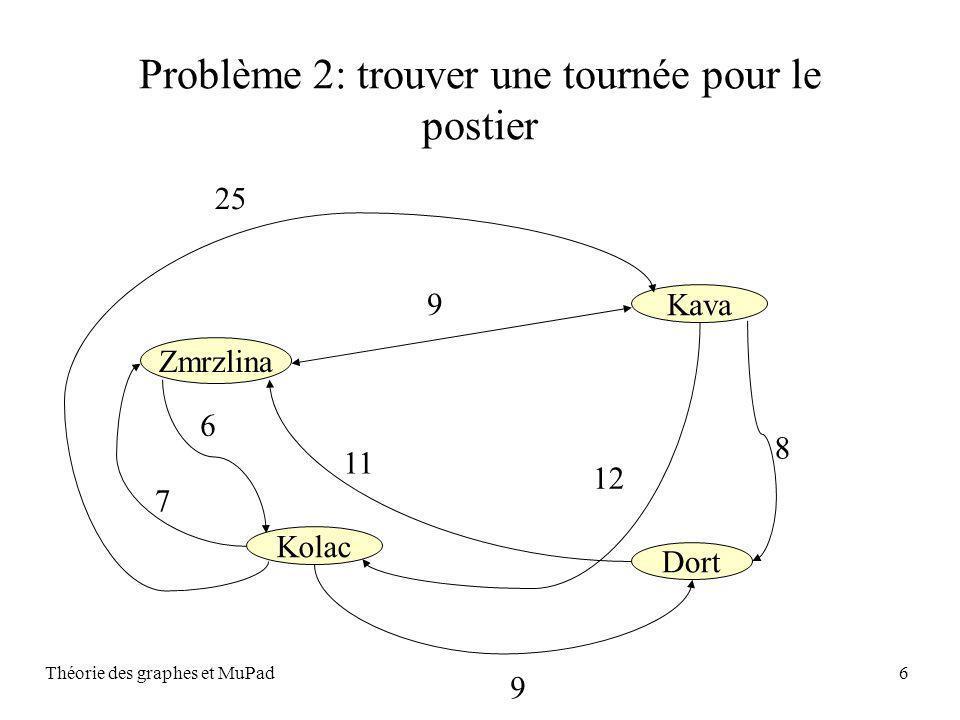 Théorie des graphes et MuPad6 Problème 2: trouver une tournée pour le postier 25 9 12 11 8 9 6 7 Zmrzlina Kava Kolac Dort