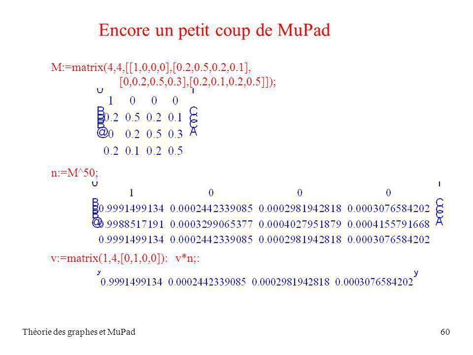 Théorie des graphes et MuPad60 Encore un petit coup de MuPad M:=matrix(4,4,[[1,0,0,0],[0.2,0.5,0.2,0.1], [0,0.2,0.5,0.3],[0.2,0.1,0.2,0.5]]); n:=M^50; v:=matrix(1,4,[0,1,0,0]):v*n;:
