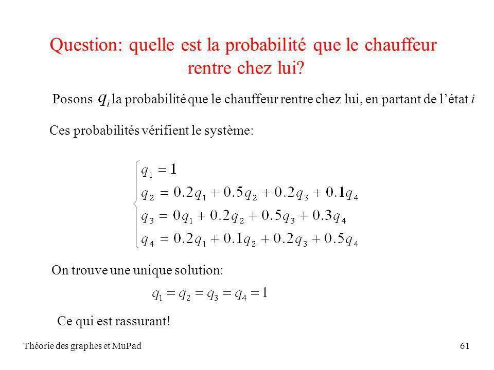 Théorie des graphes et MuPad61 Question: quelle est la probabilité que le chauffeur rentre chez lui? Posons la probabilité que le chauffeur rentre che