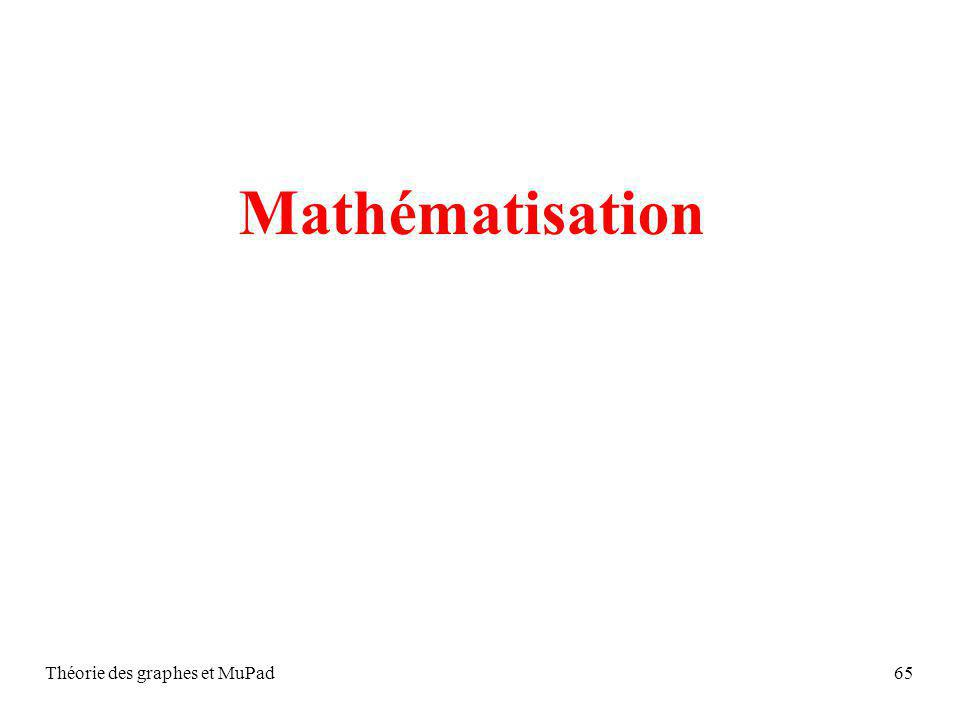 Théorie des graphes et MuPad65 Mathématisation