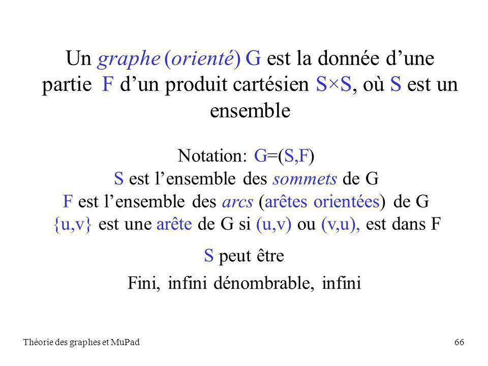 Théorie des graphes et MuPad66 Un graphe (orienté) G est la donnée dune partie F dun produit cartésien S×S, où S est un ensemble S peut être Fini, infini dénombrable, infini Notation: G=(S,F) S est lensemble des sommets de G F est lensemble des arcs (arêtes orientées) de G {u,v} est une arête de G si (u,v) ou (v,u), est dans F