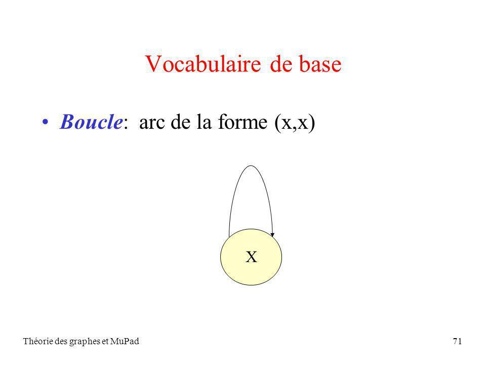 Théorie des graphes et MuPad71 Vocabulaire de base Boucle: arc de la forme (x,x) X