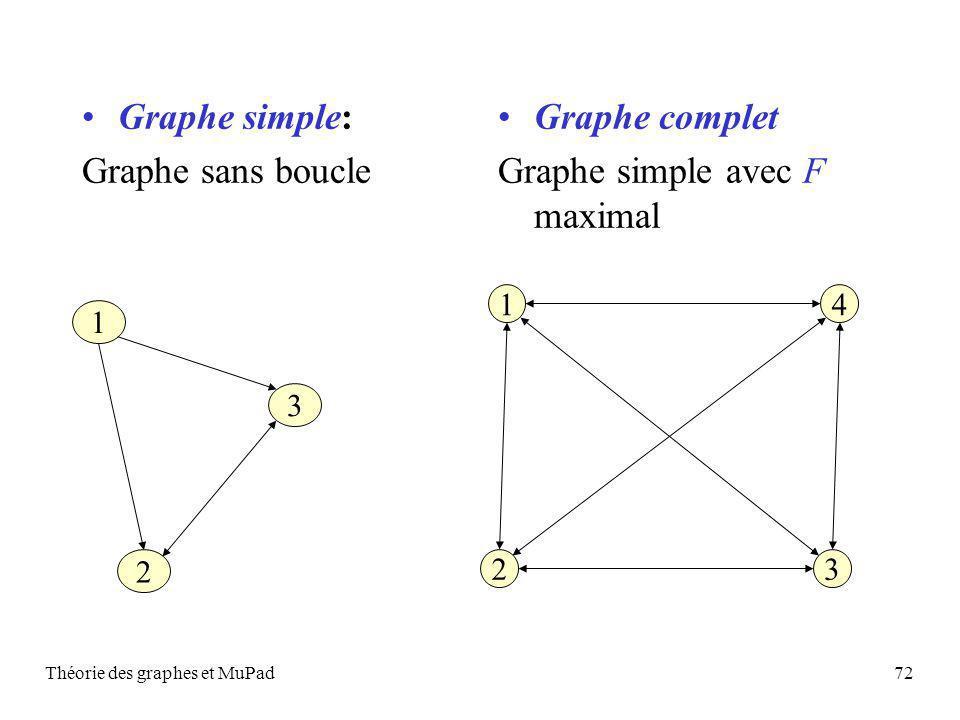 Théorie des graphes et MuPad72 Graphe simple: Graphe sans boucle Graphe complet Graphe simple avec F maximal 1 3 2 1 32 4