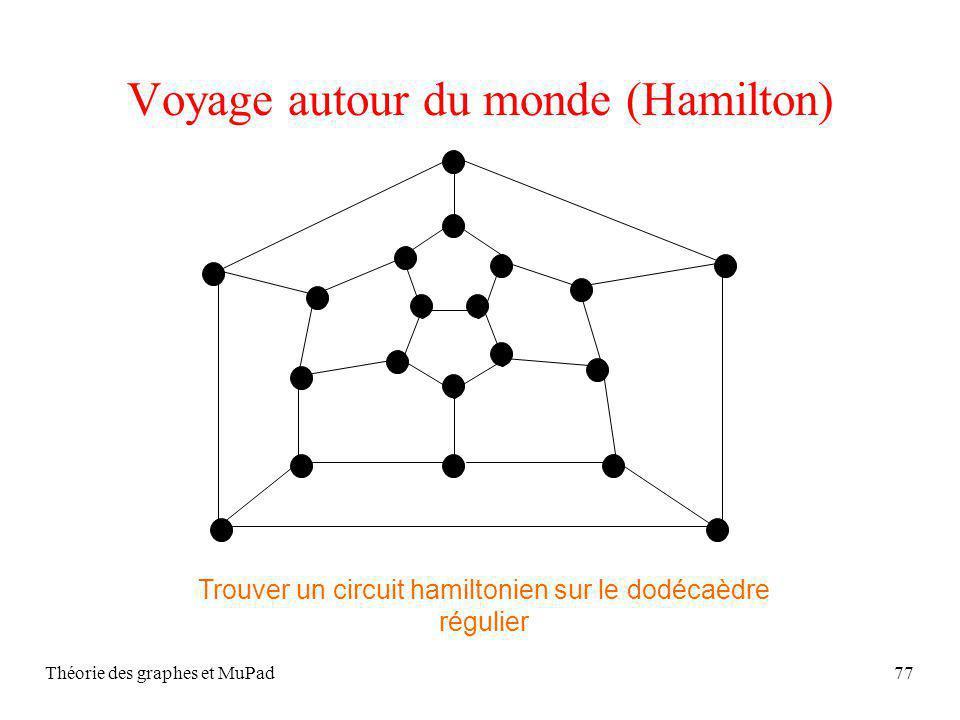 Théorie des graphes et MuPad77 Voyage autour du monde (Hamilton) Trouver un circuit hamiltonien sur le dodécaèdre régulier