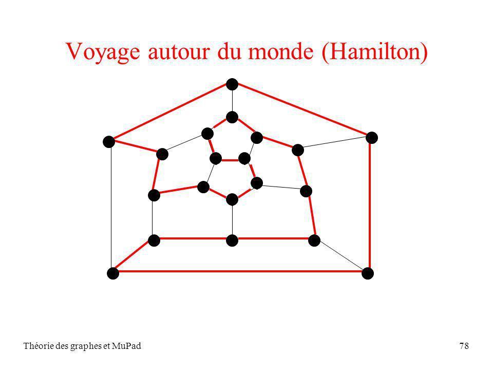 Théorie des graphes et MuPad78 Voyage autour du monde (Hamilton)