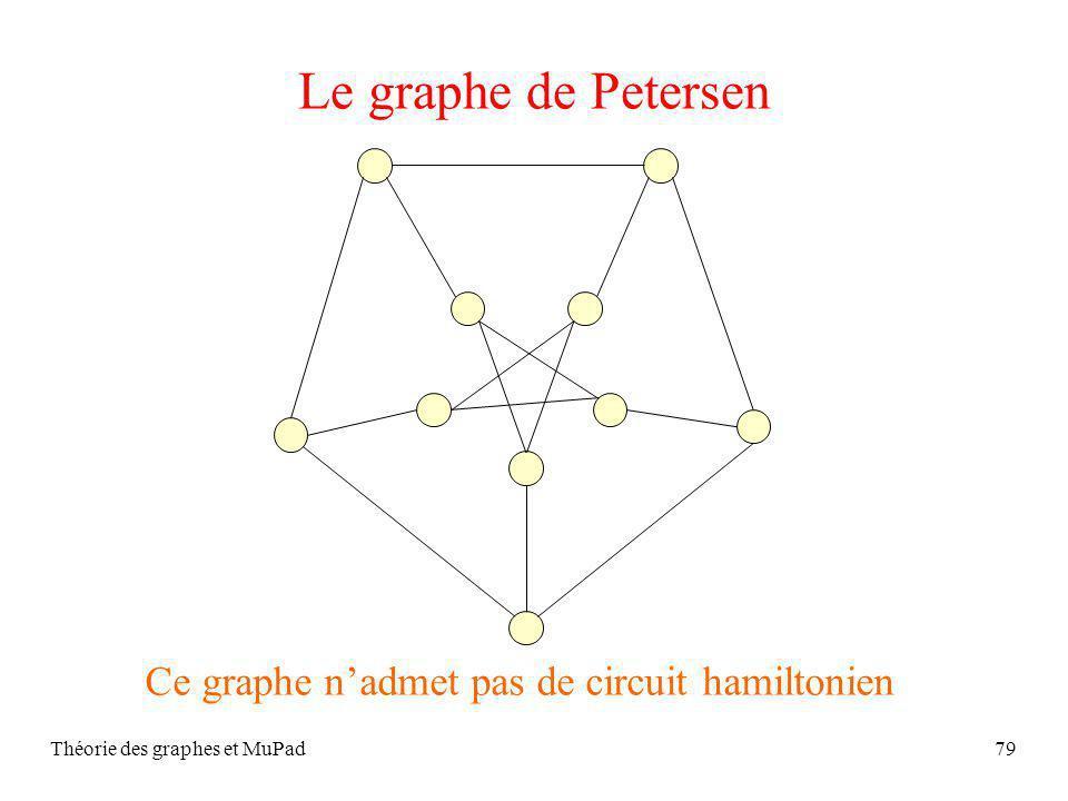 Théorie des graphes et MuPad79 Le graphe de Petersen Ce graphe nadmet pas de circuit hamiltonien
