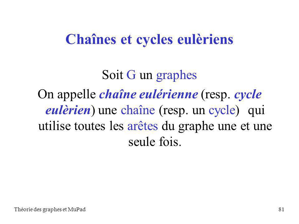 Théorie des graphes et MuPad81 Chaînes et cycles eulèriens Soit G un graphes On appelle chaîne eulérienne (resp. cycle eulèrien) une chaîne (resp. un