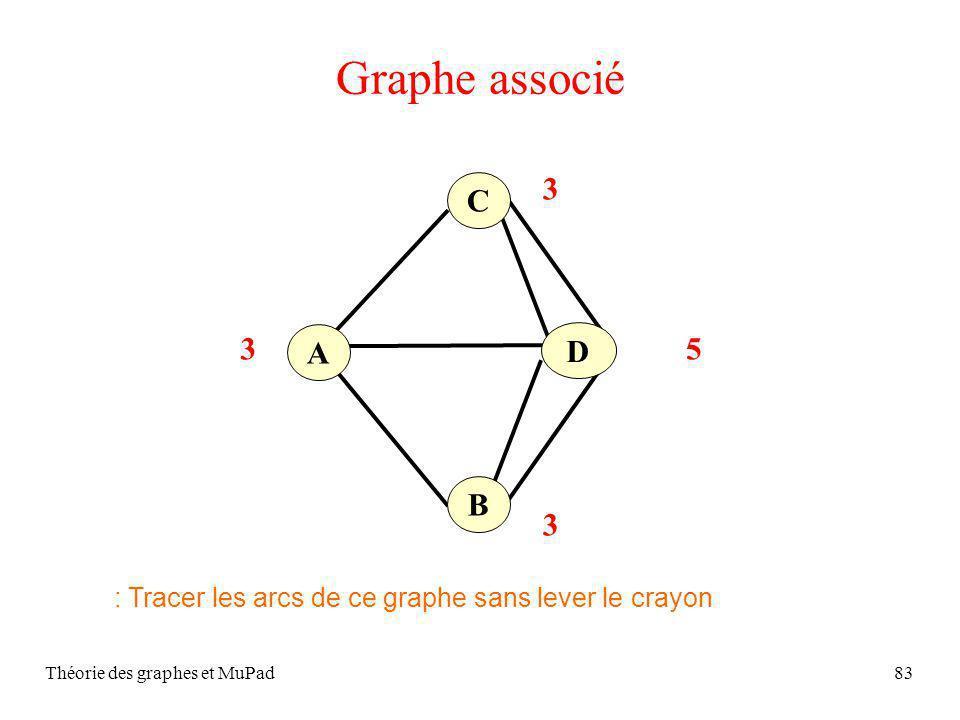 Théorie des graphes et MuPad83 Graphe associé : Tracer les arcs de ce graphe sans lever le crayon C D A B 3 3 3 5