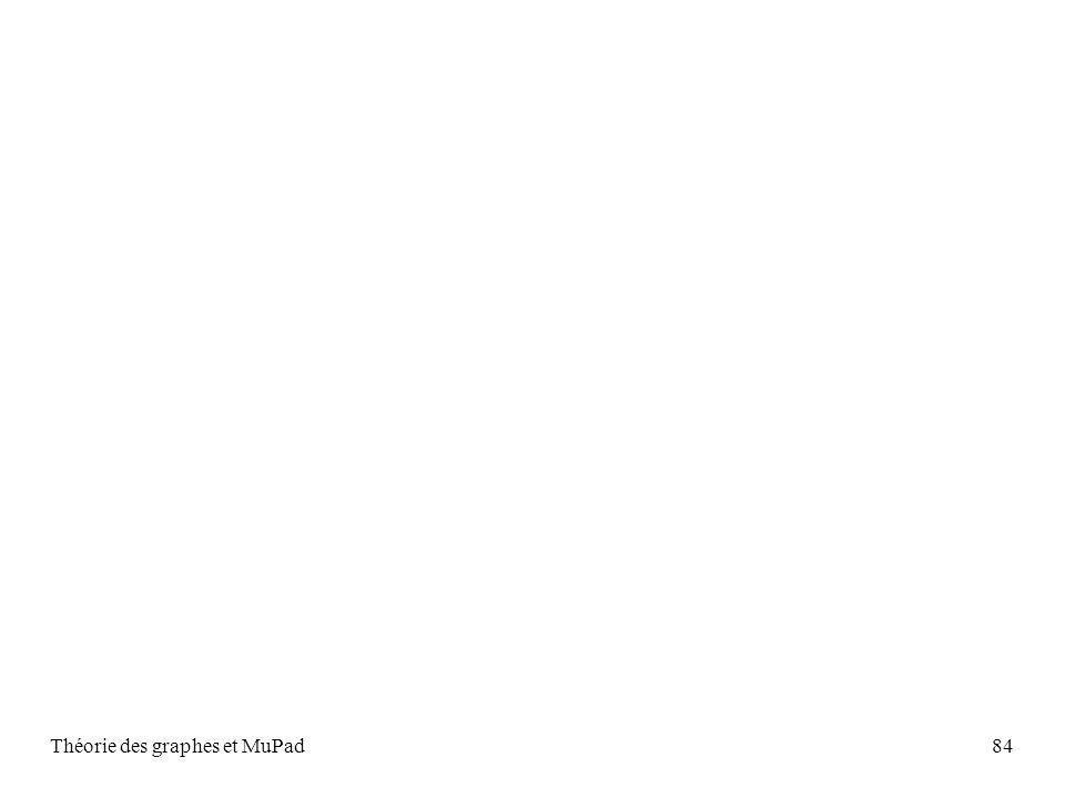 Théorie des graphes et MuPad84