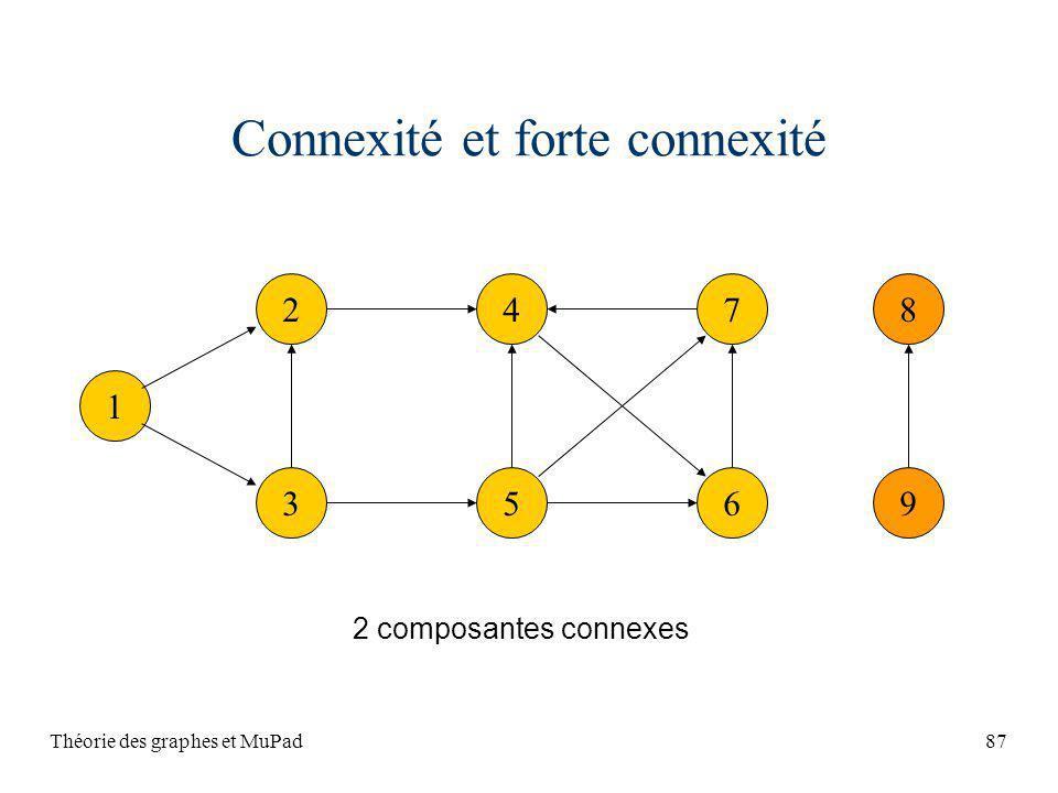 Théorie des graphes et MuPad87 Connexité et forte connexité 1 2 3 47 56 8 9 2 composantes connexes