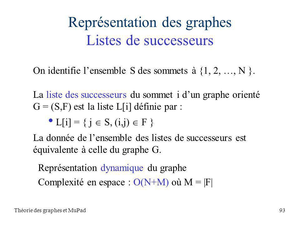 Théorie des graphes et MuPad93 Représentation des graphes Listes de successeurs On identifie lensemble S des sommets à {1, 2, …, N }. La liste des suc