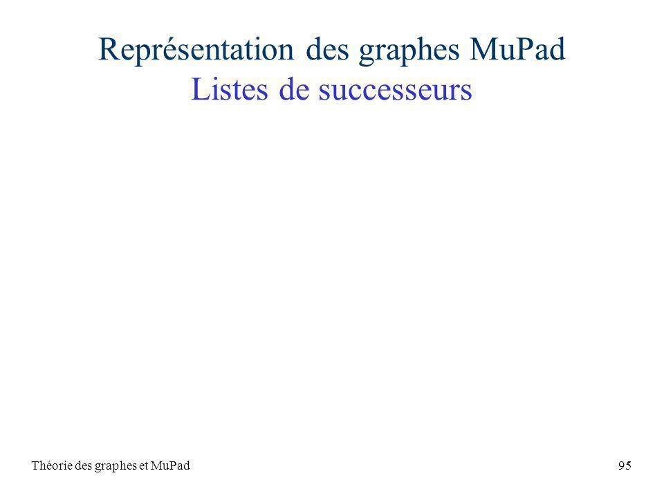 Théorie des graphes et MuPad95 Représentation des graphes MuPad Listes de successeurs