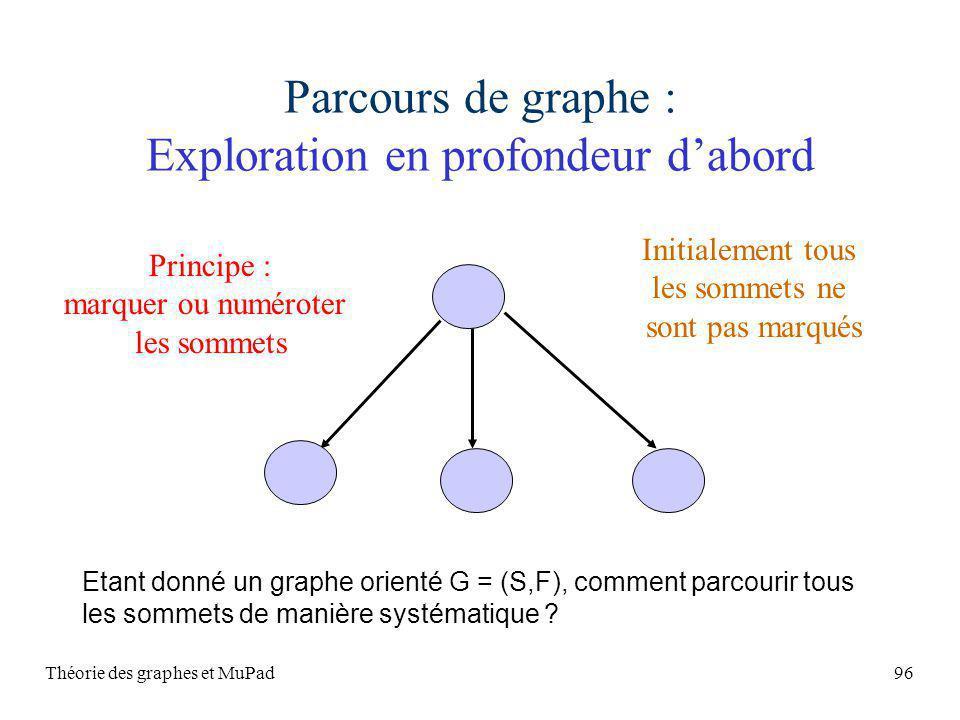 Théorie des graphes et MuPad96 Parcours de graphe : Exploration en profondeur dabord Etant donné un graphe orienté G = (S,F), comment parcourir tous l