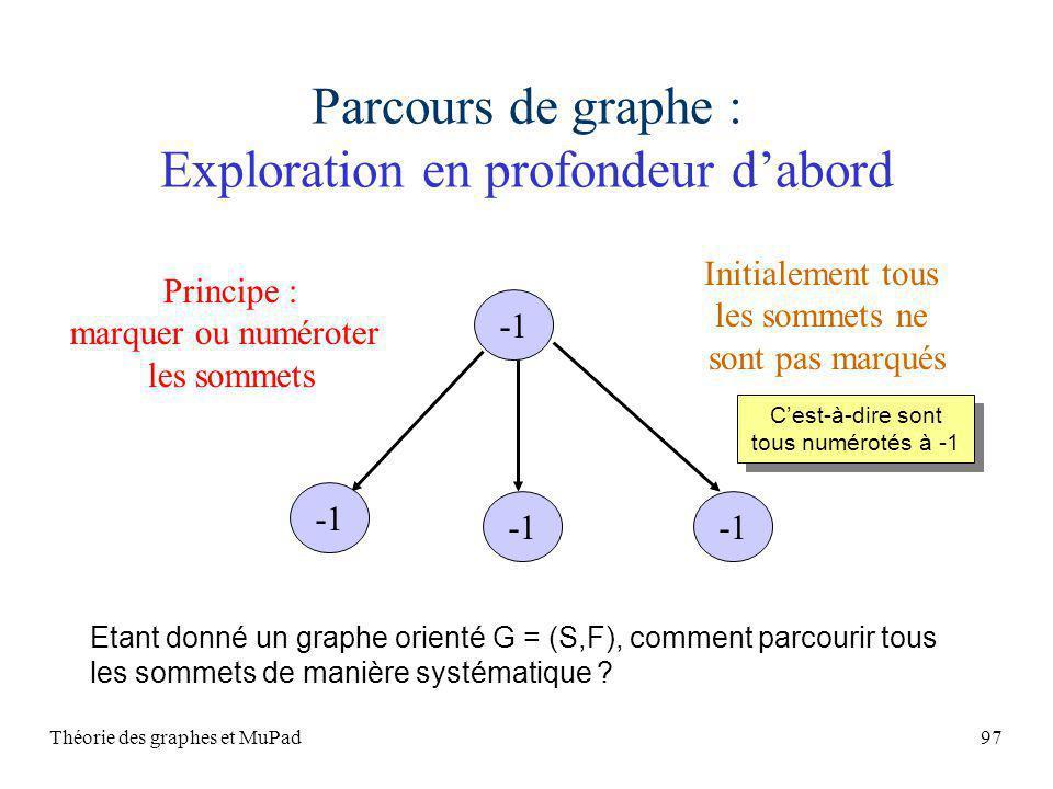 Théorie des graphes et MuPad97 Parcours de graphe : Exploration en profondeur dabord Etant donné un graphe orienté G = (S,F), comment parcourir tous l